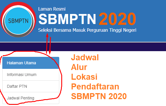 Jadwal Pendaftaran SBMPTN 2020