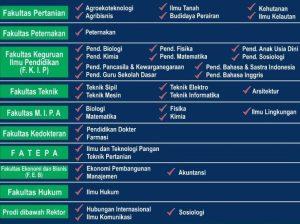 Pengumuman SNMPTN UTBK SBMPTN Unram 2021