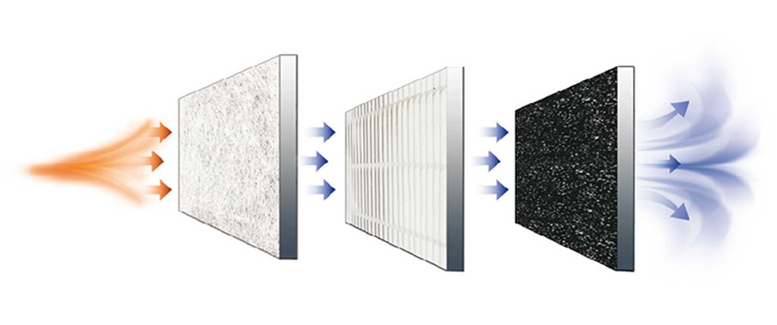 blaupunkt airpure filter apf1 ersatzfilter fur ap 1 1
