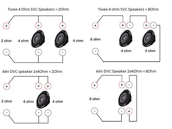 2ohm dvc subwoofer wiring diagram