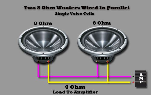 Shavano Music Online Basics Of Wiring Speakers