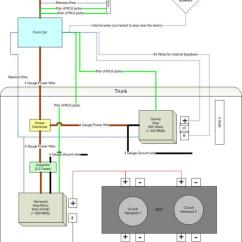 2 Amp Wiring Diagram Labeled Skin Amps Start From Schematic Questions Car Audio Forumz The 1 Forum Channel