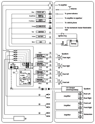 Pioneer Amp Wiring Diagram, Pioneer, Free Engine Image For