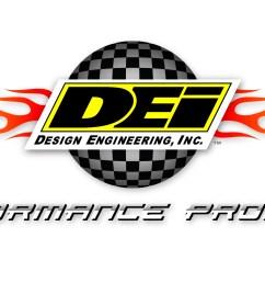 design engineering [ 2250 x 1050 Pixel ]