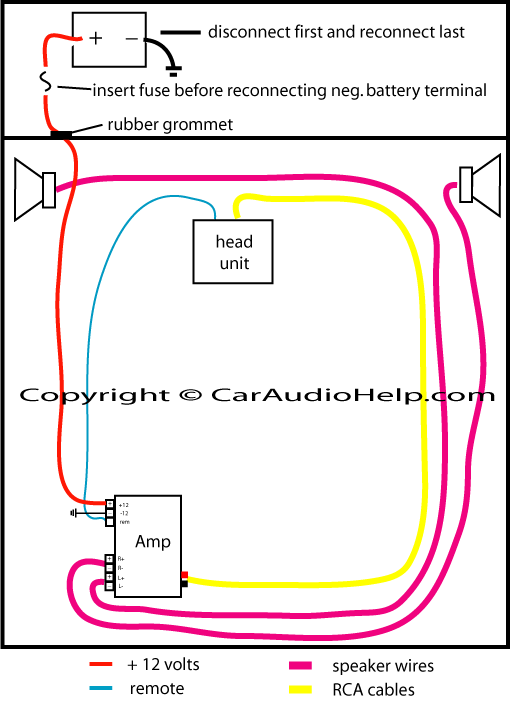 wiring diagram for car stereo installation led trailer lights how to install a amp