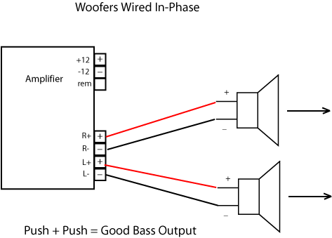 2 4 ohm subwoofer wiring diagram 2006 chevy 1500 stereo subwoofers correctly