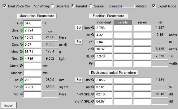 Parallel Parameters