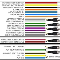 Basic Car Stereo Wiring Diagram Diagrams Symbols Aftermarket Wire Colors Caraudionow Color For And Head Unit