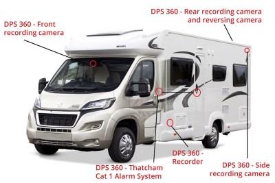 Richard Baldwin 360 camera system
