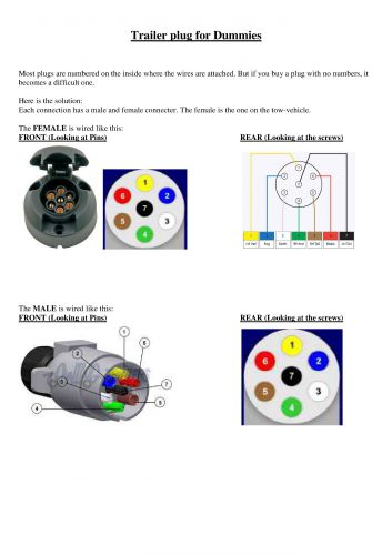 wiring diagram for caravan plug how to read diagrams dummies south africa www toyskids co car colour coding forum topic 5 pin trailer used caravans
