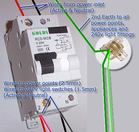 13 pin trailer plug wiring diagram garage door opener craftsman how to wire a caravan switch board