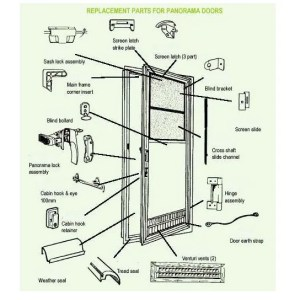 CaravansPlus: Spare Parts Diagram  Panorama Door | Locks