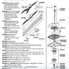 Shurflo Rv Water Pump Wiring Diagram Jeep Cherokee 2000 Antenna Television ~ Odicis
