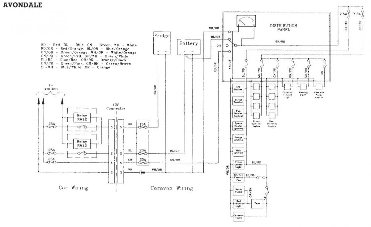 Jeep Wiring Diagram Color Abbreviations. Jeep. Auto Wiring