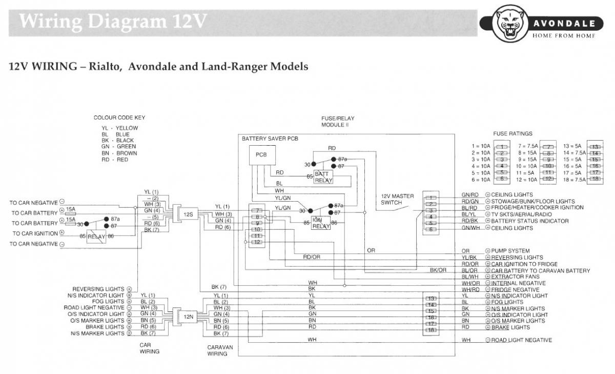 hight resolution of avondale caravan wiring diagram wiring diagram centre 97 golden mayfly avondale caravans caravan talkavondale 12v wiring