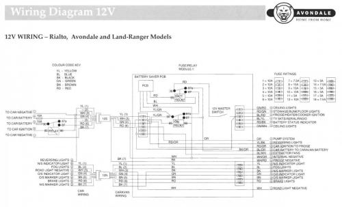small resolution of avondale caravan wiring diagram wiring diagram centre 97 golden mayfly avondale caravans caravan talkavondale 12v wiring
