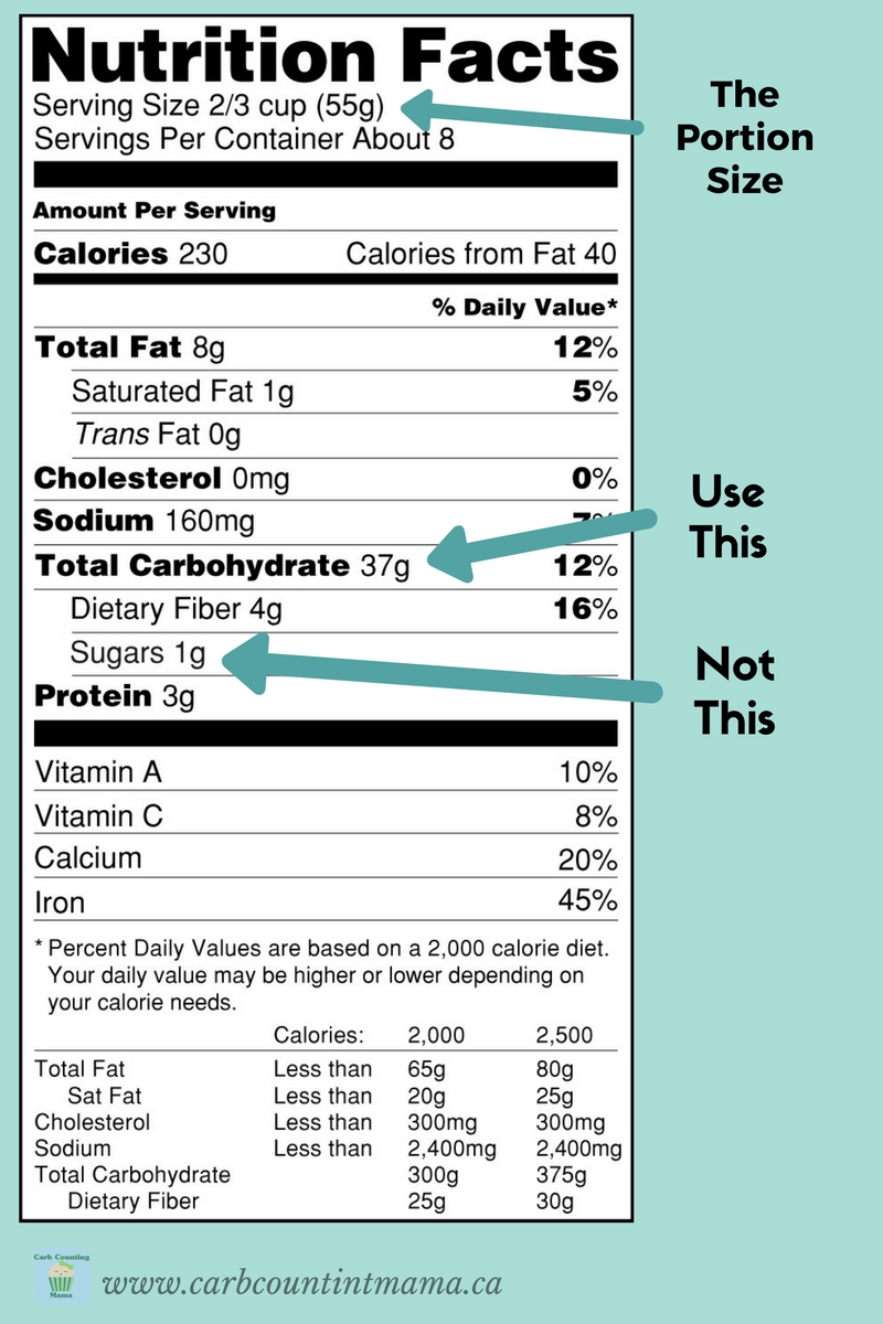 how to read carbs on nutrition labels
