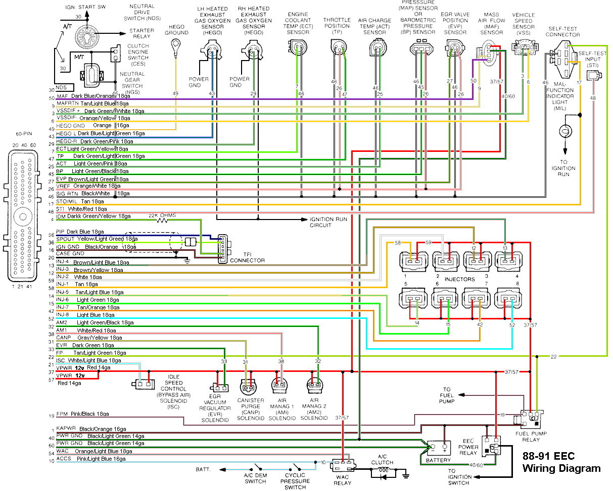 hight resolution of 1991 f150 wiring diagram blog wiring diagram91 f150 wiring diagram wiring diagram home 1991 ford f150