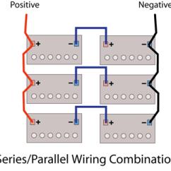 Wiring Diagram For Caravan Battery Charging Swimlane Type Batteries In Series Parallel Moreover Switch 3 Block