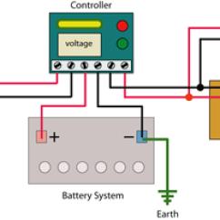 230v Generator Wiring Diagram Dimarzio Dual Humbucker Carbeth Hutter's Solar Power