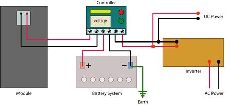 230v generator wiring diagram pioneer mixtrax car stereo carbeth hutter's solar power