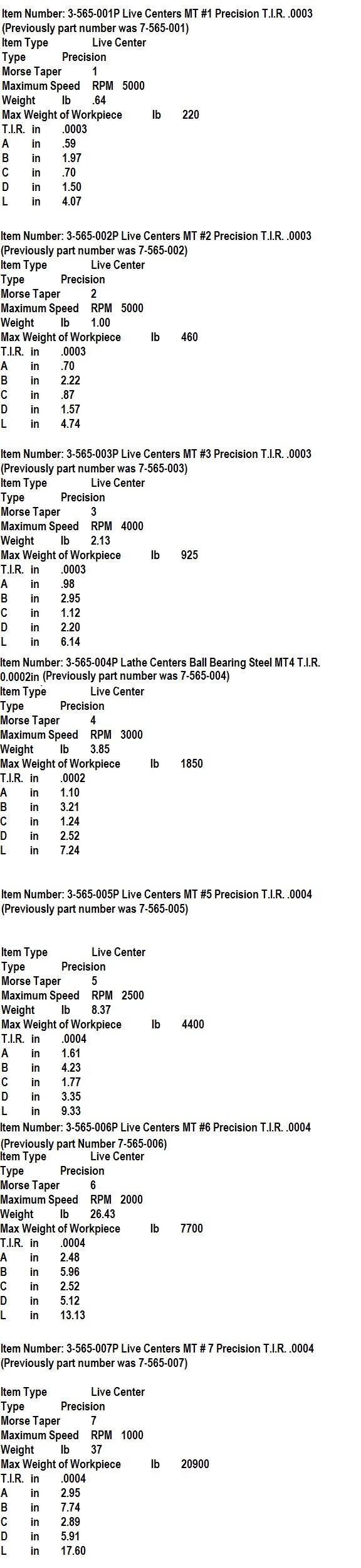 Morse Taper Chart