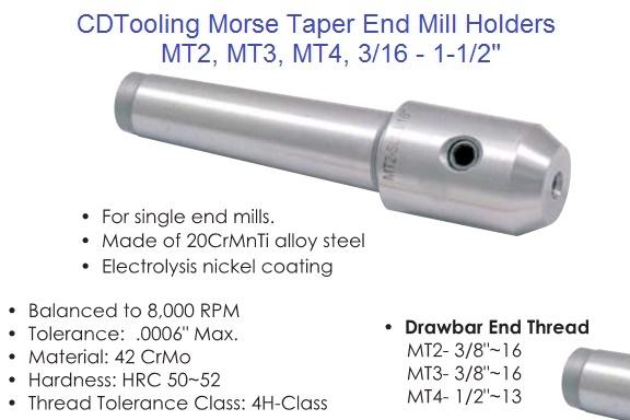Morse Taper