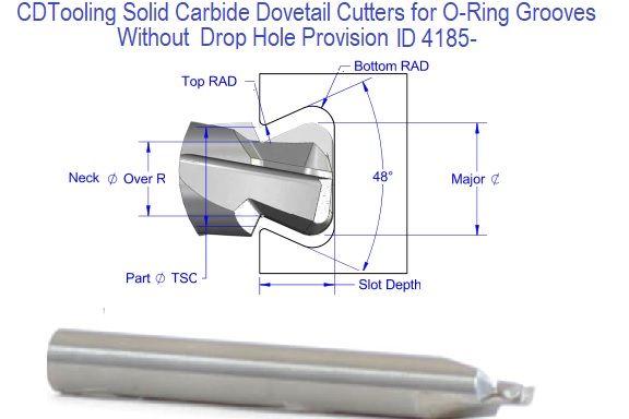 Dovetail O Ring Groove Cutter