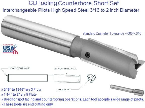 Counterbore Interchangeable Pilot Sort Set High Speed