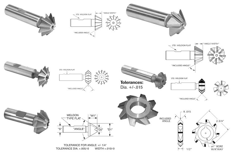 Teknologi 34+ Mesin Bubut Emco Double Milling
