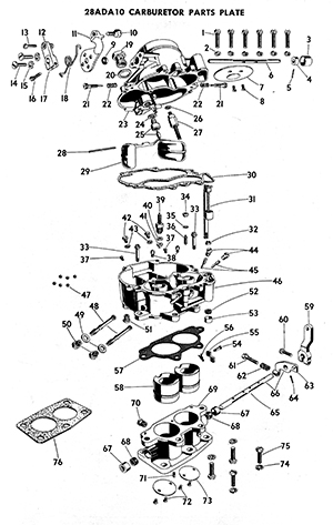 Zenith 13149 Carburetor Kit, FLoat and Manual