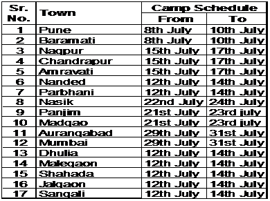 Mahindra-two-wheeler-care-camp-locations