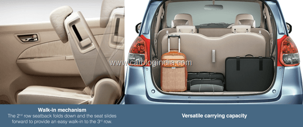Maruti Ertiga LUV Interior Luggage Capacity