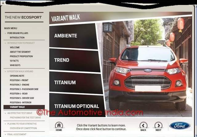 Ford EcoSport Variants List In India