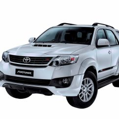Toyota Yaris Trd Sportivo Specs All New Kijang Innova 2018 Fortuner 2 5 Prices Specification Images
