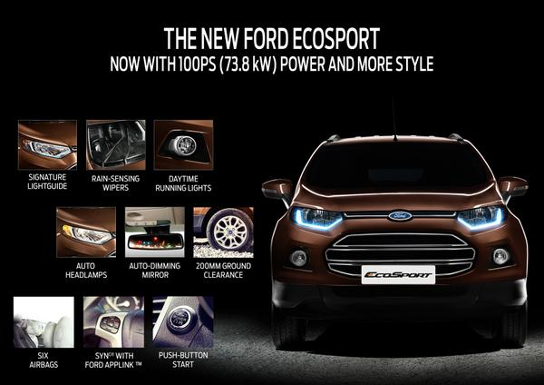 2015-ford-ecosport-official-pics-features