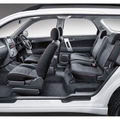 All New Camry 2017 Indonesia Harga Interior Grand Veloz 1.5 Toyota Rush India Launch Date, Price, Specifications ...
