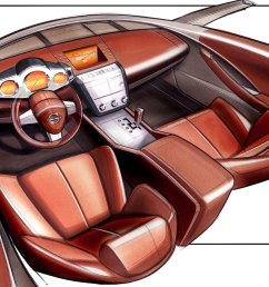 2001 nissan murano concept interior [ 1280 x 905 Pixel ]