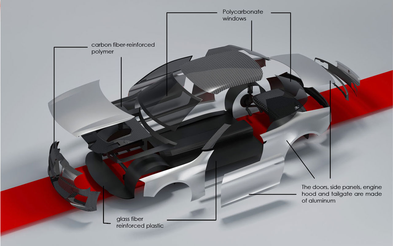Car Part Diagram Exploded Parts View Of Amf