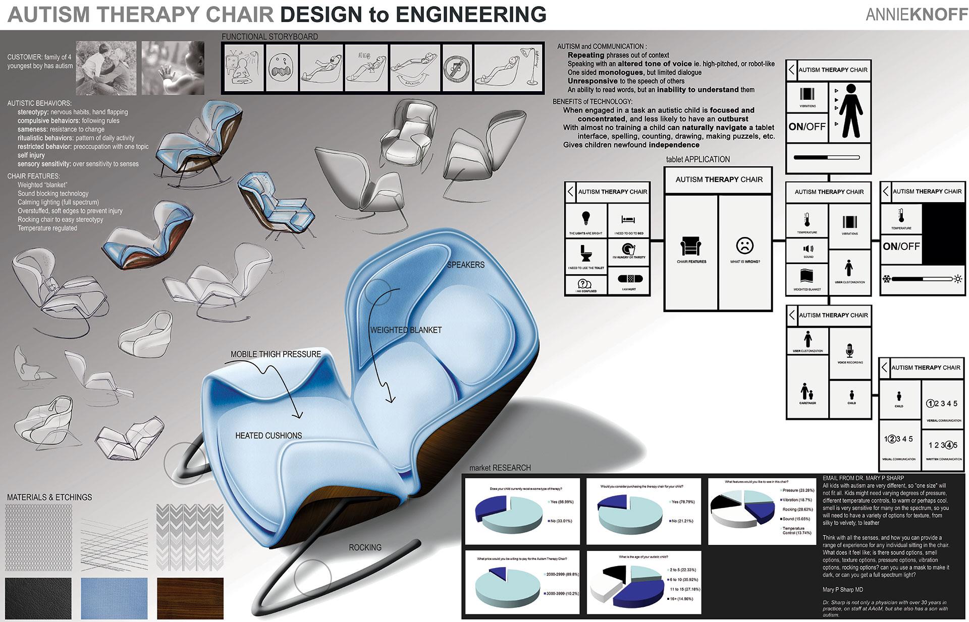 Autism Therapy Chair Design Board Car Body Design