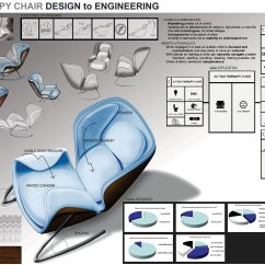 Rocking Chair For Autistic Child Ottoman Combo Autism Therapy Design Board Car Body
