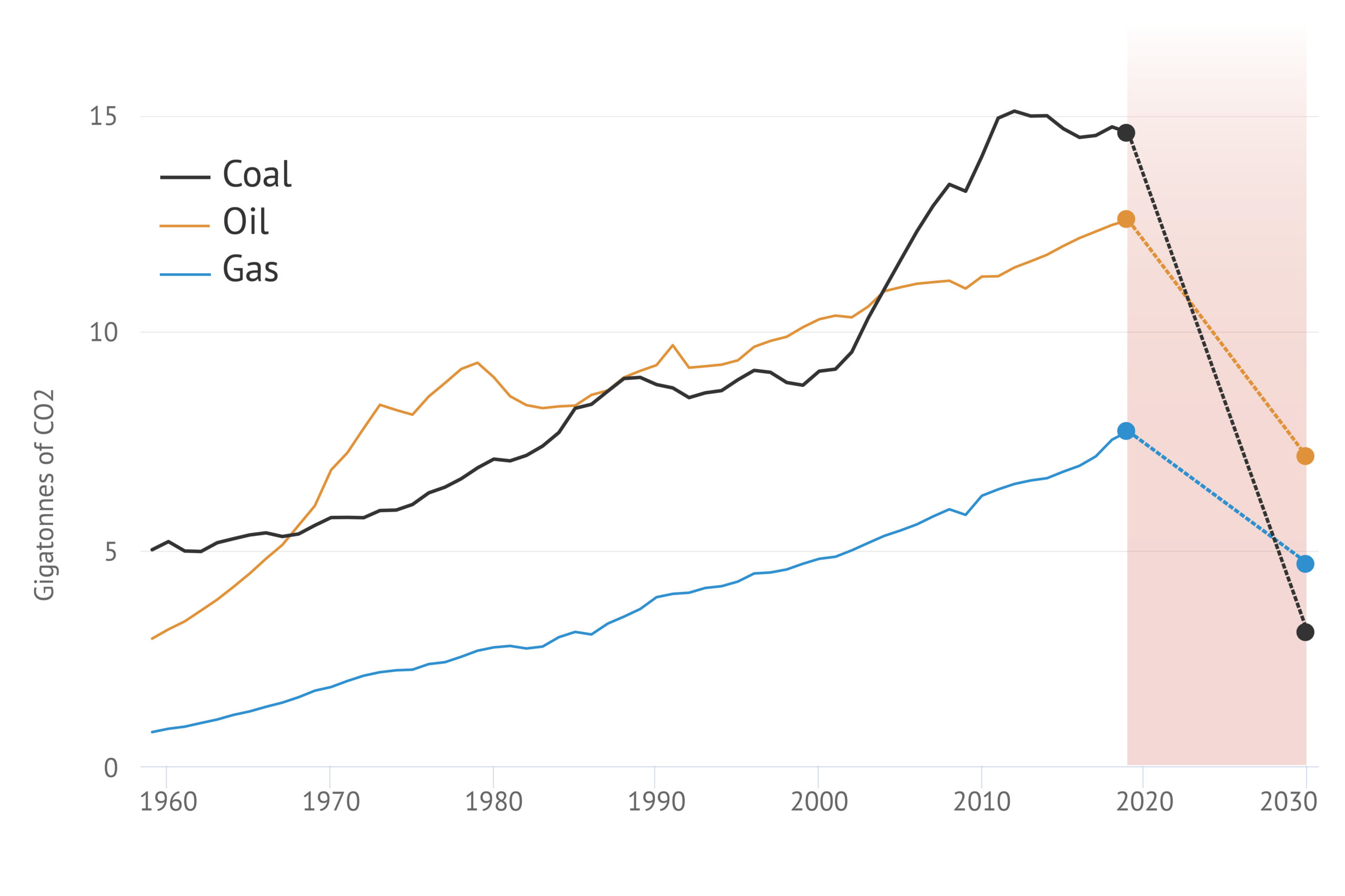 Issue Brief How Coal Country Can Adapt To The Energy Transition Info Wisata Hits