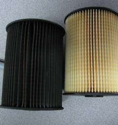 does your vehicle cut out or struggle up an incline such behavior often signifies a clogged fuel filter as the filter eliminates gunk from your fuel  [ 1024 x 768 Pixel ]