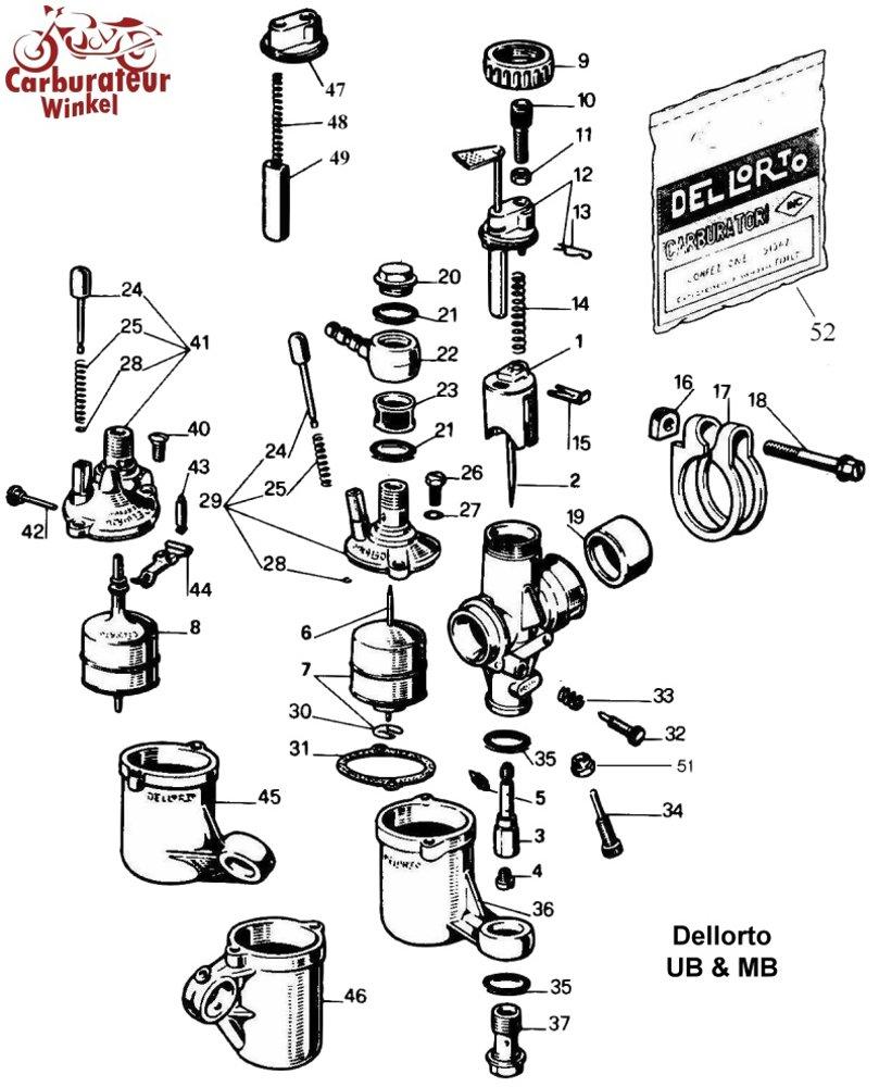 Dellorto UB en MB Carburateur Onderdelen