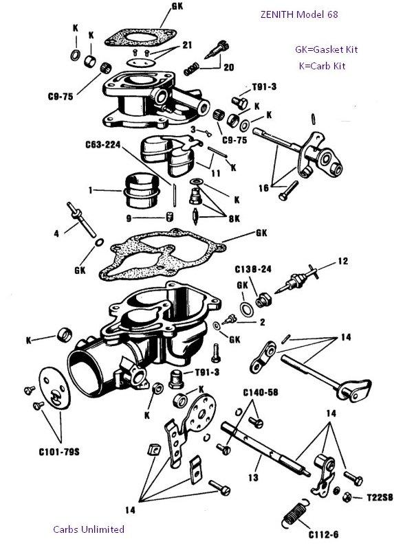 Zenith Carburetor Ientification and Codes