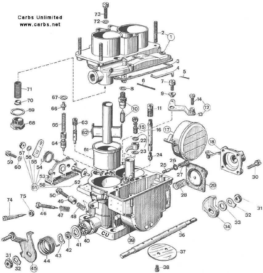 40 DCNF Diagram