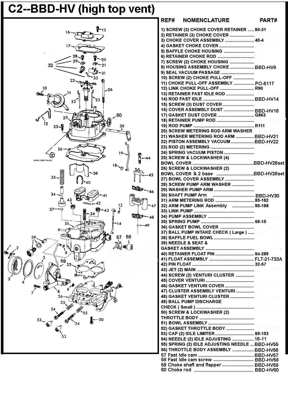 8363S Carburetor Info Page