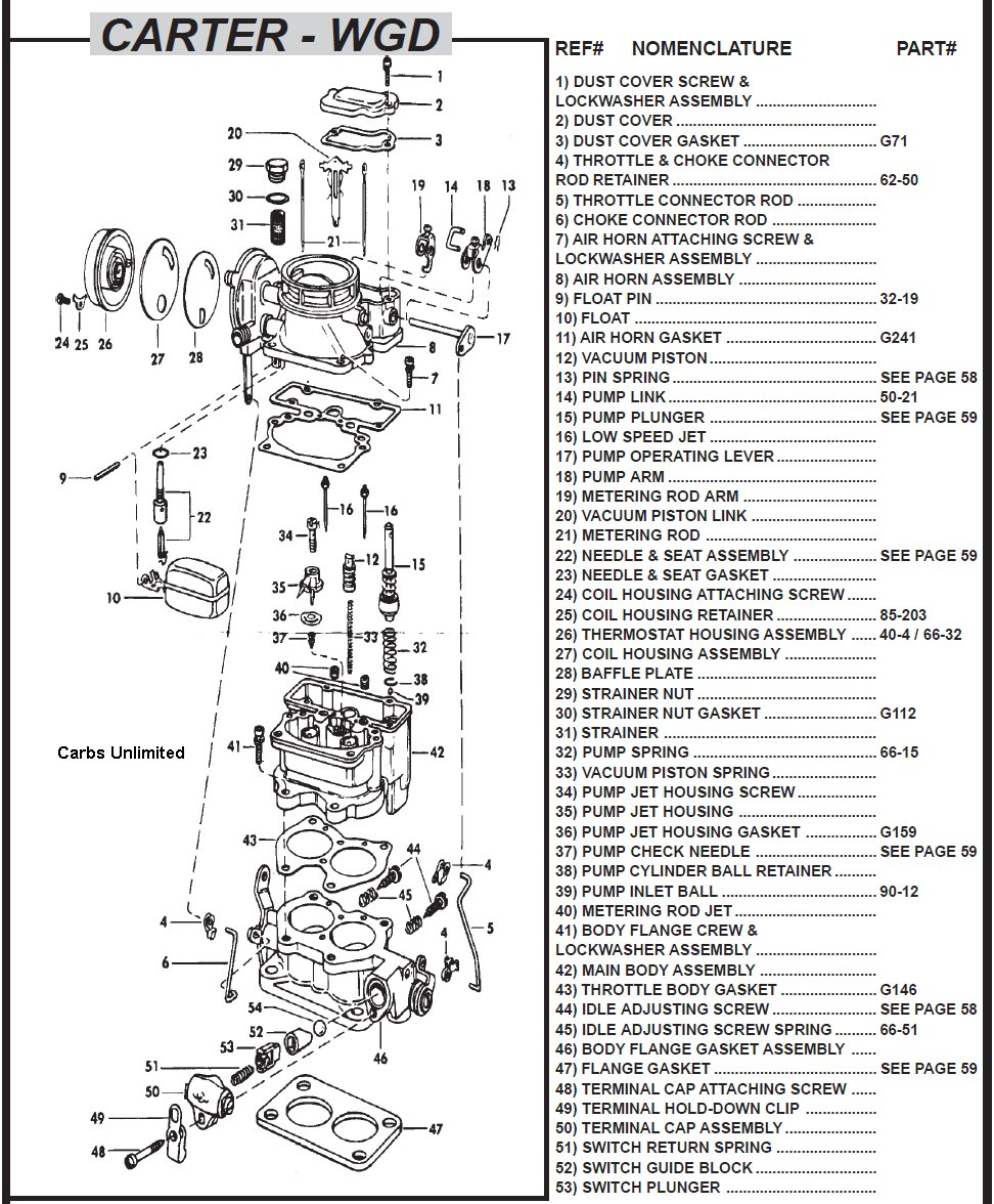 849S Carburetor Info Page