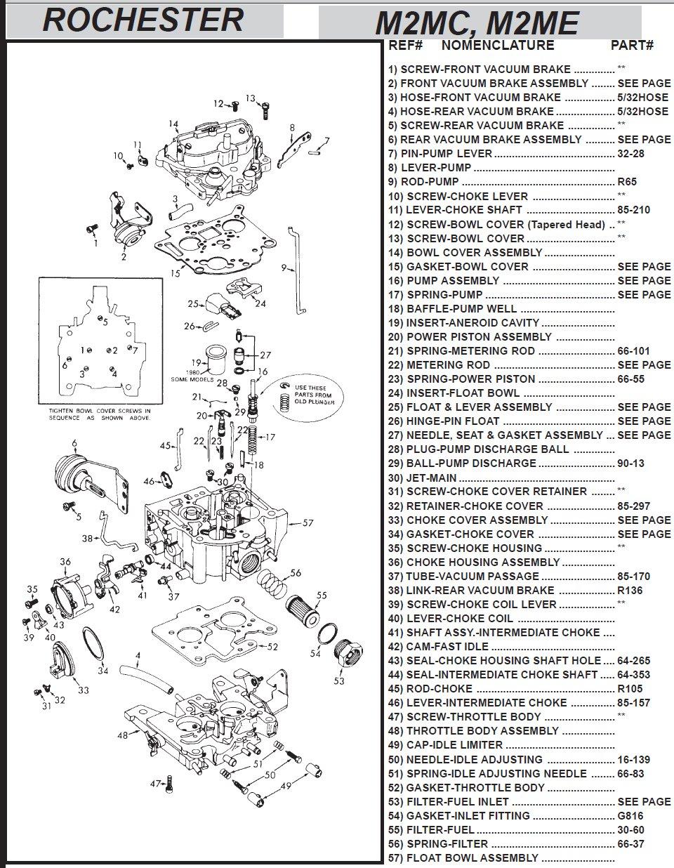 17055617 Carburetor Info Page