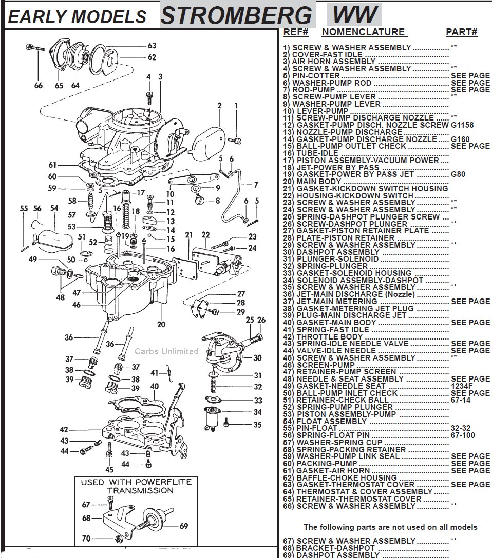 Stromberg Carburetor Part Numbers Pictures to Pin on